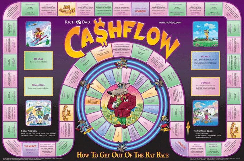 A Meggazdagodást segítő pénzügyi intelligencia fejlesztő játékok